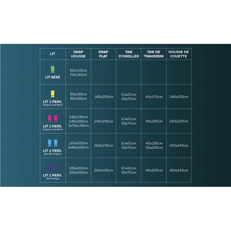 drap housse pour lit à tête et pied relevable 2x70x190 cm en coton