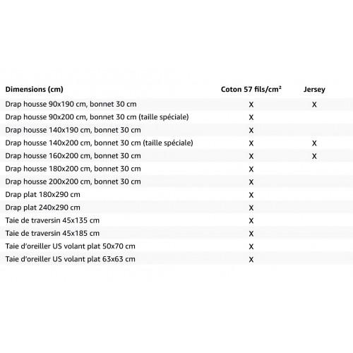 lot de 3 serviettes de table en coton baguette linge et maison